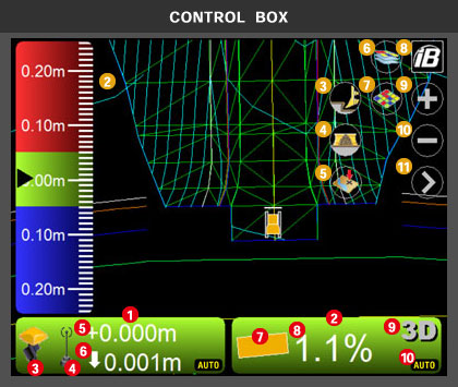 コントロールボックス