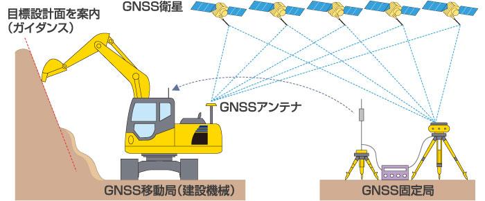動作環境のイメージ図