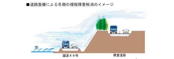 北海道開発局HP資料より